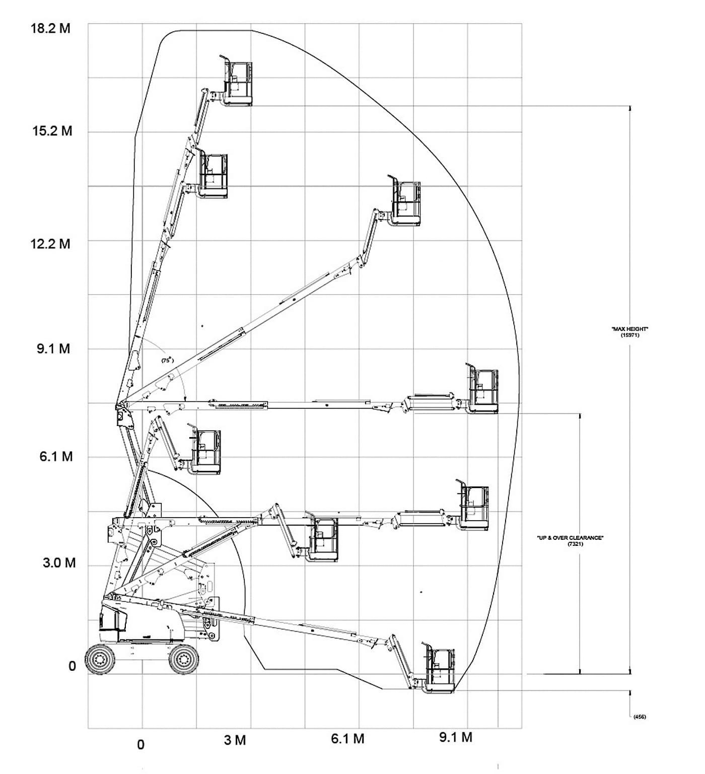 520aj_Reachdiagram